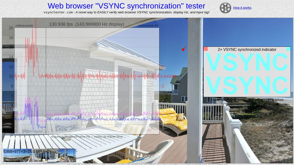 Vsynctester-Lag-Result
